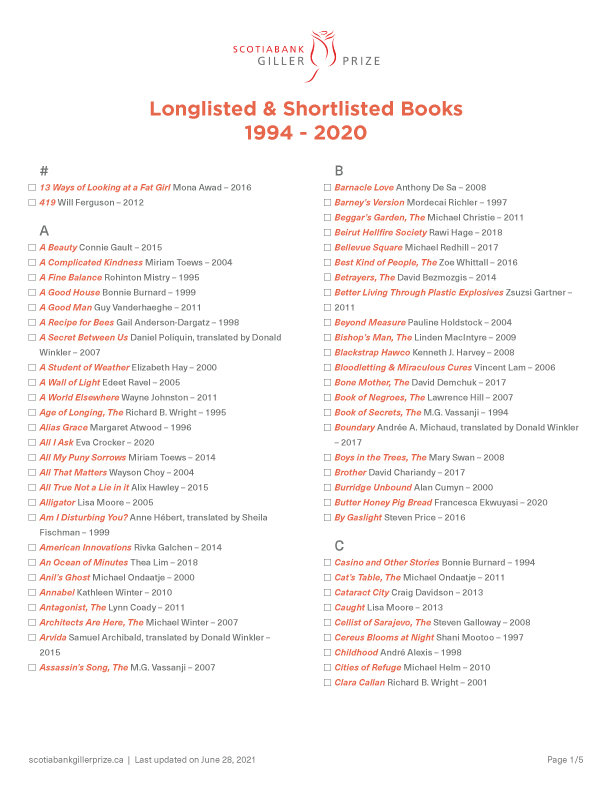 Full list of Scotiabank Giller Prize nominated books
